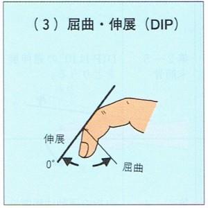 DIP20140429_0000